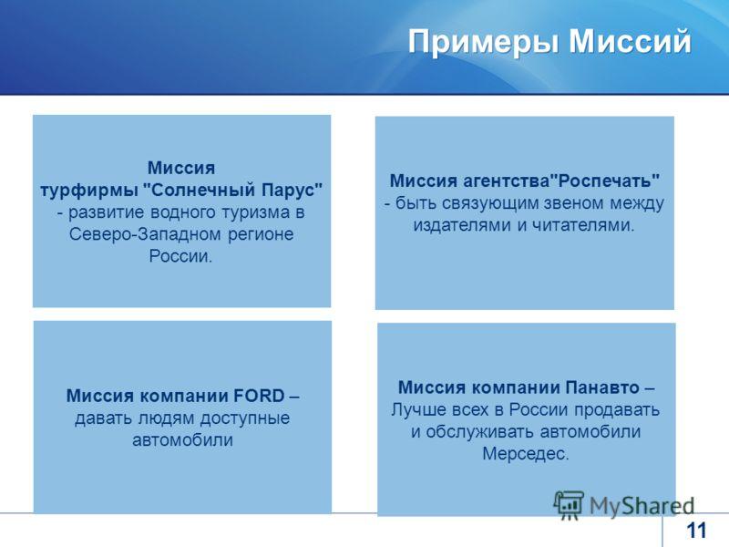 Примеры Миссий 11 Миссия турфирмы
