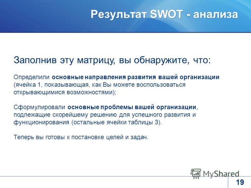 Результат SWOT - анализа 19 Заполнив эту матрицу, вы обнаружите, что: Определили основные направления развития вашей организации (ячейка 1, показывающая, как Вы можете воспользоваться открывающимися возможностями); Сформулировали основные проблемы ва