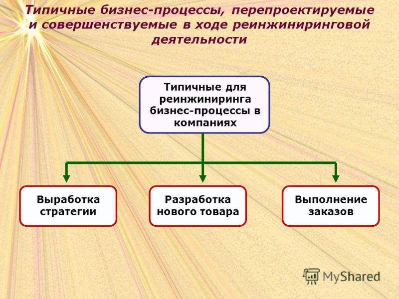 Типичные бизнес-процессы, перепроектируемые и совершенствуемые в ходе реинжиниринговой деятельности Типичные для реинжиниринга бизнес-процессы в компаниях Выработка стратегии Разработка нового товара Выполнение заказов