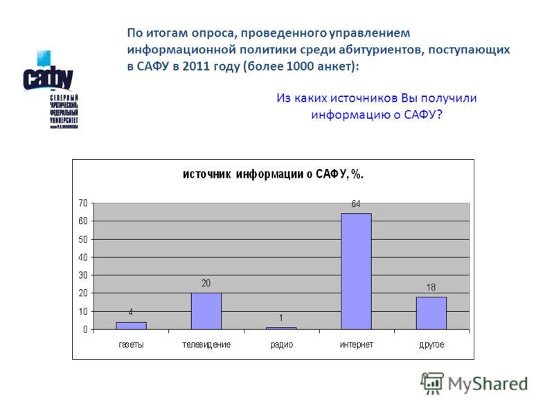 По итогам опроса, проведенного управлением информационной политики среди абитуриентов, поступающих в САФУ в 2011 году (более 1000 анкет): Из каких источников Вы получили информацию о САФУ?