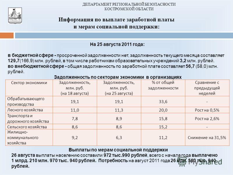 ДЕПАРТАМЕНТ РЕГИОНАЛЬНОЙ БЕЗОПАСНОСТИ КОСТРОМСКОЙ ОБЛАСТИ Информация по выплате заработной платы и мерам социальной поддержки: На 25 августа 2011 года: в бюджетной сфере - просроченной задолженности нет, задолженность текущего месяца составляет 129,7