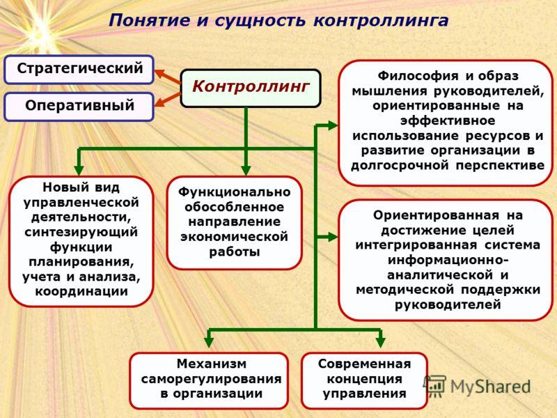 Понятие и сущность контроллинга Стратегический Оперативный Контроллинг Новый вид управленческой деятельности, синтезирующий функции планирования, учета и анализа, координации Функционально обособленное направление экономической работы Механизм саморе