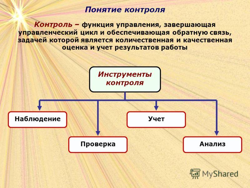 Понятие контроля Контроль – функция управления, завершающая управленческий цикл и обеспечивающая обратную связь, задачей которой является количественная и качественная оценка и учет результатов работы Инструменты контроля Наблюдение Проверка Учет Ана