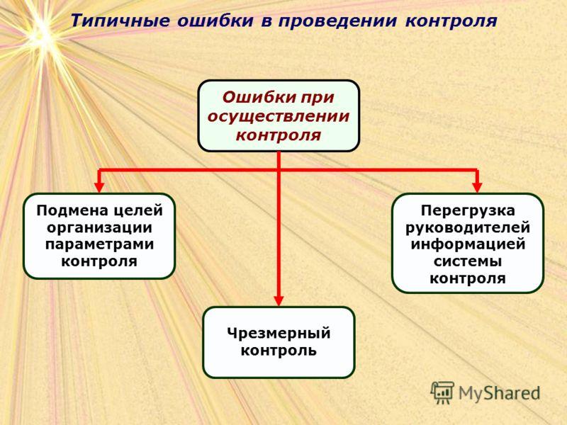 Типичные ошибки в проведении контроля Ошибки при осуществлении контроля Подмена целей организации параметрами контроля Чрезмерный контроль Перегрузка руководителей информацией системы контроля