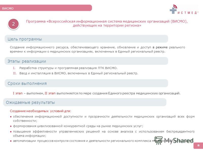 ВИСМО 8 2 2 Программа «Всероссийская информационная система медицинских организаций (ВИСМО), действующих на территории региона» Цель программы Создание информационного ресурса, обеспечивающего хранение, обновление и доступ в режиме реального времени