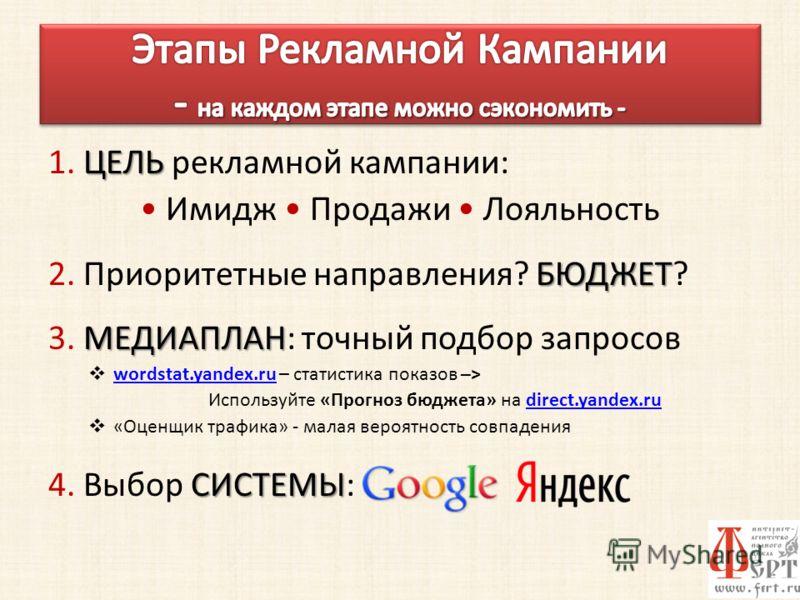 ЦЕЛЬ 1. ЦЕЛЬ рекламной кампании: Имидж Продажи Лояльность БЮДЖЕТ 2. Приоритетные направления? БЮДЖЕТ? МЕДИАПЛАН 3. МЕДИАПЛАН: точный подбор запросов wordstat.yandex.ru – статистика показов –> wordstat.yandex.ru Используйте «Прогноз бюджета» на direct