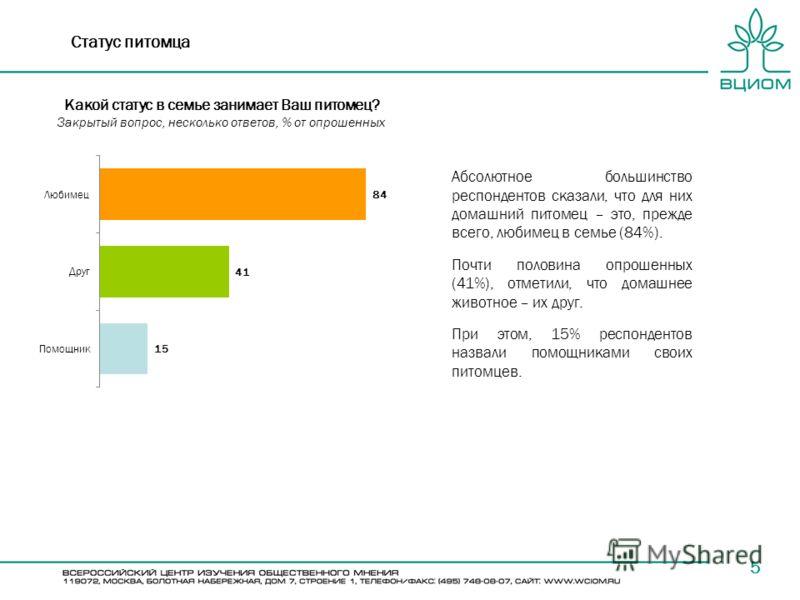 5 Статус питомца Какой статус в семье занимает Ваш питомец? Закрытый вопрос, несколько ответов, % от опрошенных Абсолютное большинство респондентов сказали, что для них домашний питомец – это, прежде всего, любимец в семье (84%). Почти половина опрош