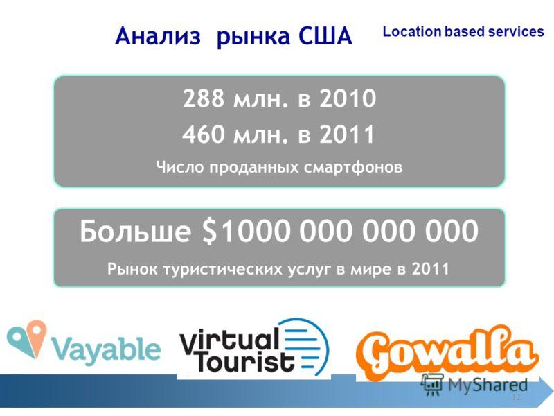 288 млн. в 2010 460 млн. в 2011 Число проданных смартфонов Анализ рынка США 12 Больше $1000 000 000 000 Рынок туристических услуг в мире в 2011 Location based services