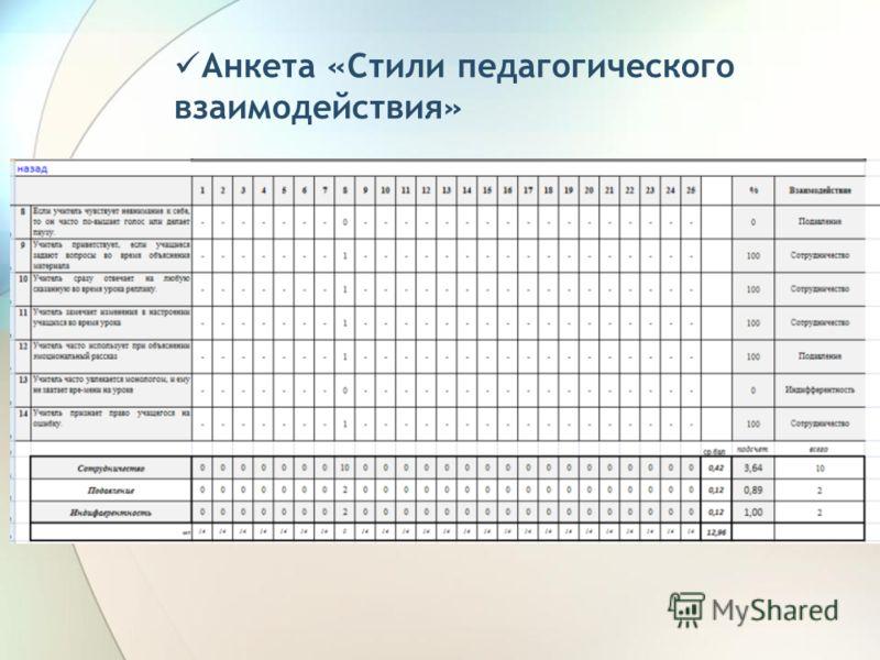 Анкета «Стили педагогического взаимодействия»