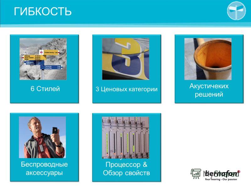ГИБКОСТЬ 6 Стилей 3 Ценовых категории Беспроводные аксессуары Акустичеких решений Звуковой Процессор & Обзор свойств