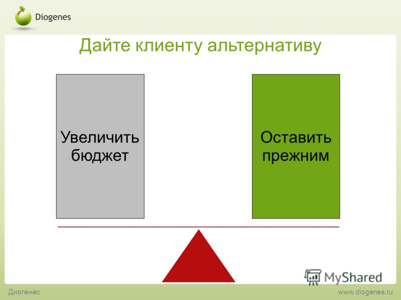 Диогенес www.diogenes.ru Дайте клиенту альтернативу Оставить прежним Увеличить бюджет