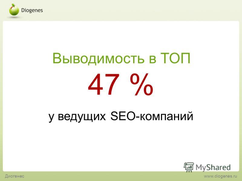 у ведущих SEO-компаний 47 % Выводимость в ТОП Диогенес www.diogenes.ru
