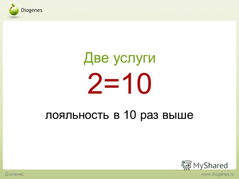 лояльность в 10 раз выше 2=10 Две услуги Диогенес www.diogenes.ru