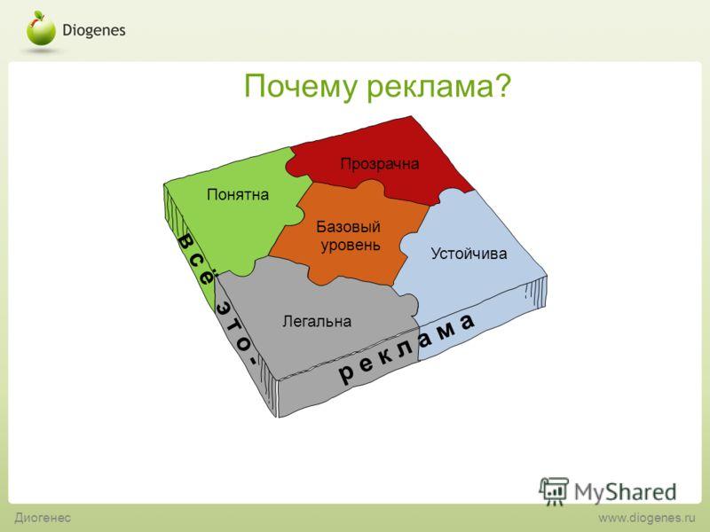 Почему реклама? Диогенес www.diogenes.ru Прозрачна Понятна Устойчива Легальна Базовый уровень в с ё э т о - р е к л а м а