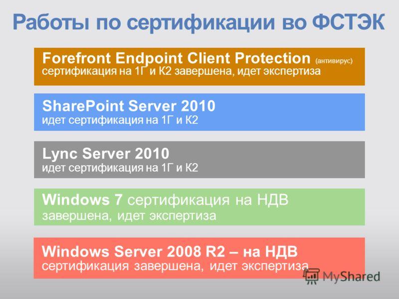Windows Server 2008 R2 – на НДВ сертификация завершена, идет экспертиза Forefront Endpoint Client Protection (антивирус) сертификация на 1Г и К2 завершена, идет экспертиза SharePoint Server 2010 идет сертификация на 1Г и К2 Работы по сертификации во