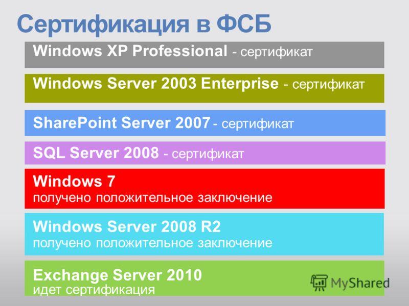 Exchange Server 2010 идет сертификация Windows XP Professional - сертификат Windows Server 2003 Enterprise - сертификат Сертификация в ФСБ SharePoint Server 2007 - сертификат Windows Server 2008 R2 получено положительное заключение Windows 7 получено