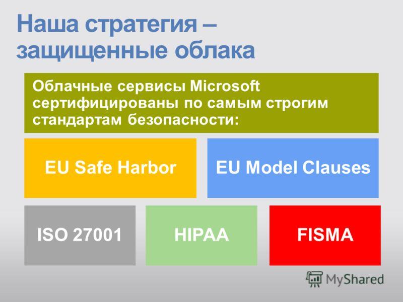 Облачные сервисы Microsoft сертифицированы по самым строгим стандартам безопасности: Наша стратегия – защищенные облака EU Safe HarborEU Model Clauses ISO 27001HIPAAFISMA
