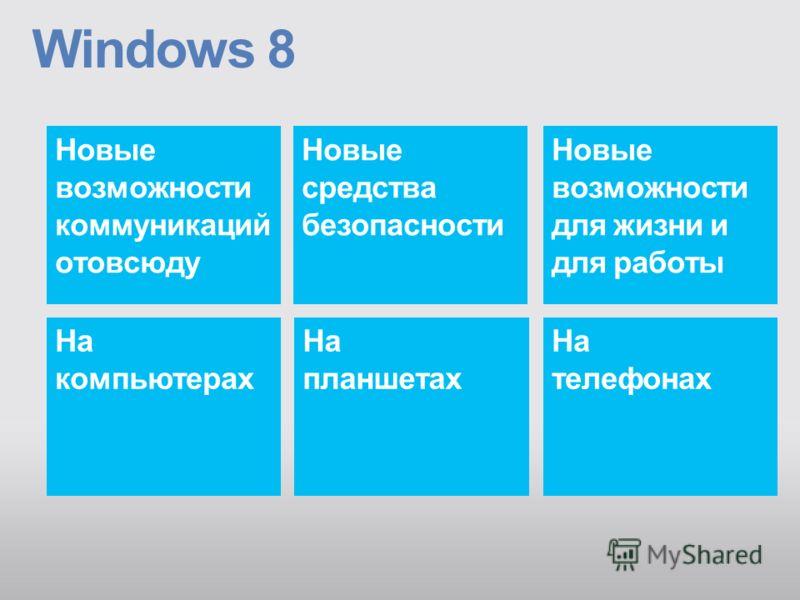 Новые возможности коммуникаций отовсюду Windows 8 Новые возможности для жизни и для работы Новые средства безопасности На компьютерах На планшетах На телефонах