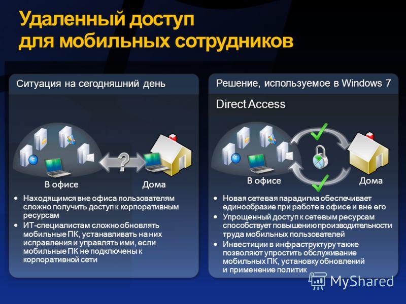 Удаленный доступ для мобильных сотрудников Решение, используемое в Windows 7 Direct Access Ситуация на сегодняшний день В офисеДома В офисе Находящимся вне офиса пользователям сложно получить доступ к корпоративным ресурсам ИТ-специалистам сложно обн