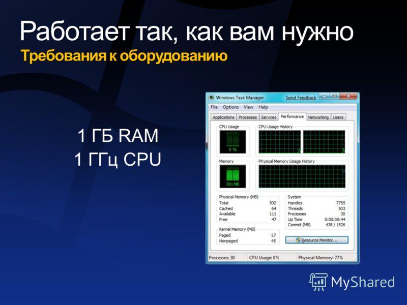 Требования к оборудованию 1 ГБ RAM 1 ГГц CPU Работает так, как вам нужно