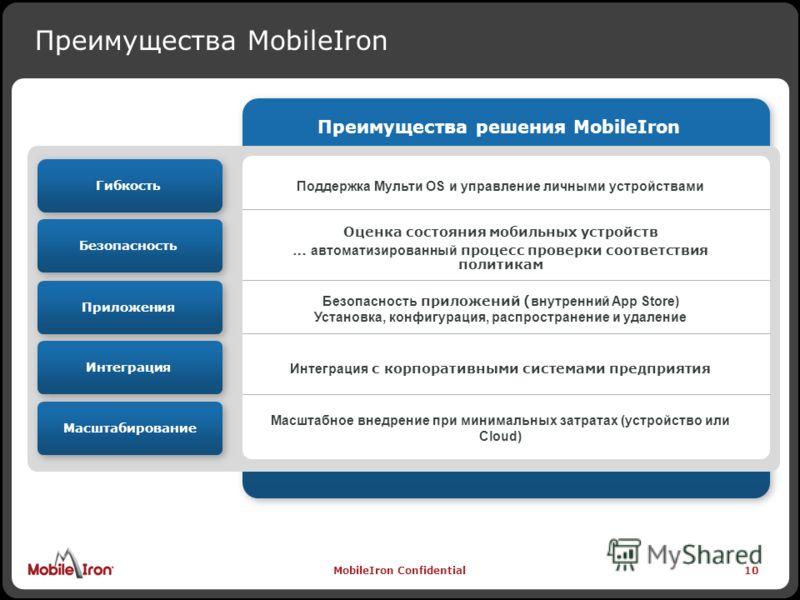 MobileIron Confidential 10 Преимущества MobileIron 10 Преимущества решения MobileIron Масштабирование Интеграция Приложения Безопасность Гибкость Поддержка Мульти OS и управление личными устройствами Оценка состояния мобильных устройств … автоматизир