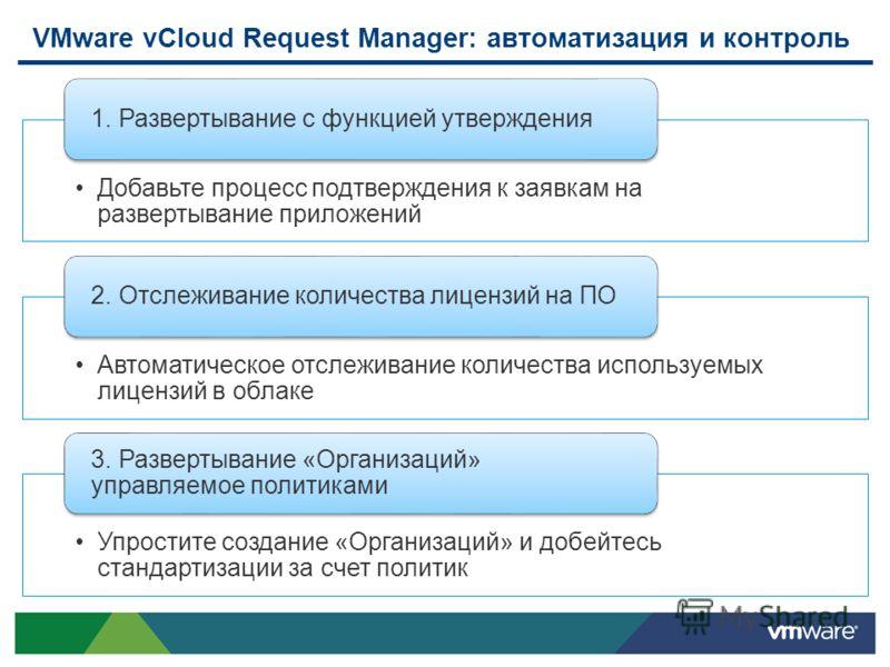 VMware vCloud Request Manager: автоматизация и контроль Добавьте процесс подтверждения к заявкам на развертывание приложений 1. Развертывание с функцией утверждения Автоматическое отслеживание количества используемых лицензий в облаке 2. Отслеживание