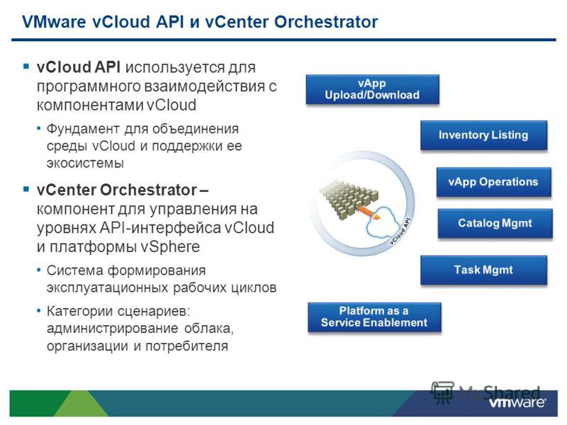 VMware vCloud API и vCenter Orchestrator vCloud API используется для программного взаимодействия с компонентами vCloud Фундамент для объединения среды vCloud и поддержки ее экосистемы vCenter Orchestrator – компонент для управления на уровнях API-инт
