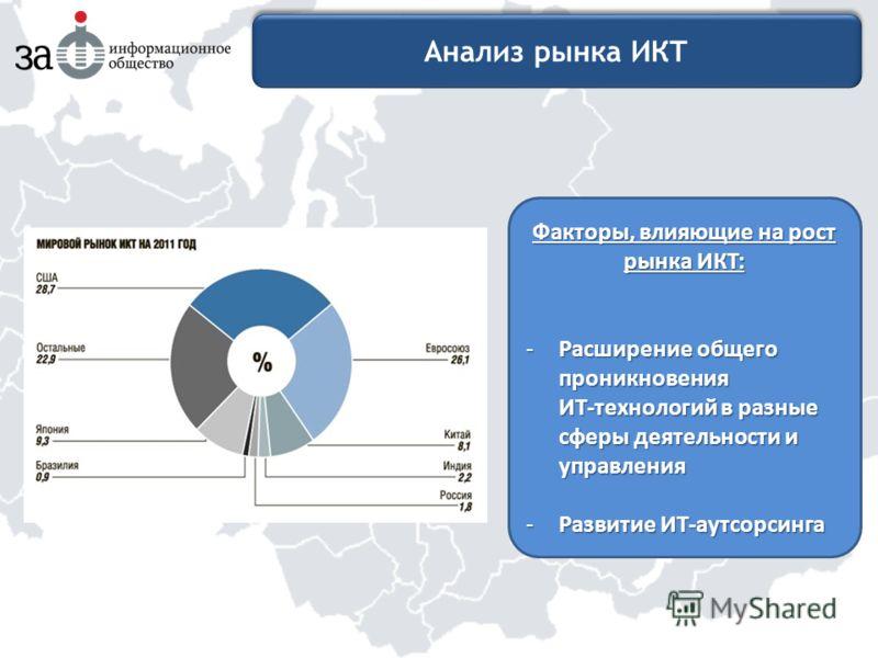 Анализ рынка ИКТ Факторы, влияющие на рост рынка ИКТ: -Расширение общего проникновения ИТ-технологий в разные сферы деятельности и управления -Развитие ИТ-аутсорсинга