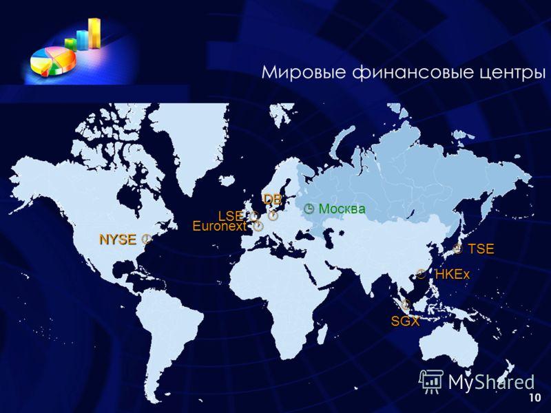 10 Мировые финансовые центры NYSE NYSE LSE LSE Euronext Euronext DB Москва SGX SGX HKEx HKEx TSE TSE