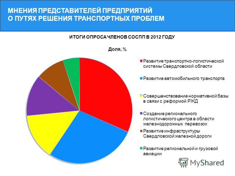 МНЕНИЯ ПРЕДСТАВИТЕЛЕЙ ПРЕДПРИЯТИЙ О ПУТЯХ РЕШЕНИЯ ТРАНСПОРТНЫХ ПРОБЛЕМ ИТОГИ ОПРОСА ЧЛЕНОВ СОСПП В 2012 ГОДУ