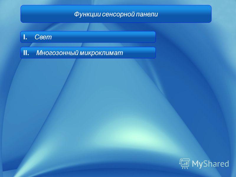 I. Свет Функции сенсорной панели II. Многозонный микроклимат