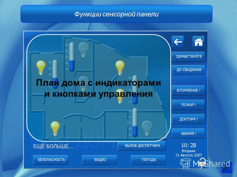 Функции сенсорной панели План дома с индикаторами и кнопками управления