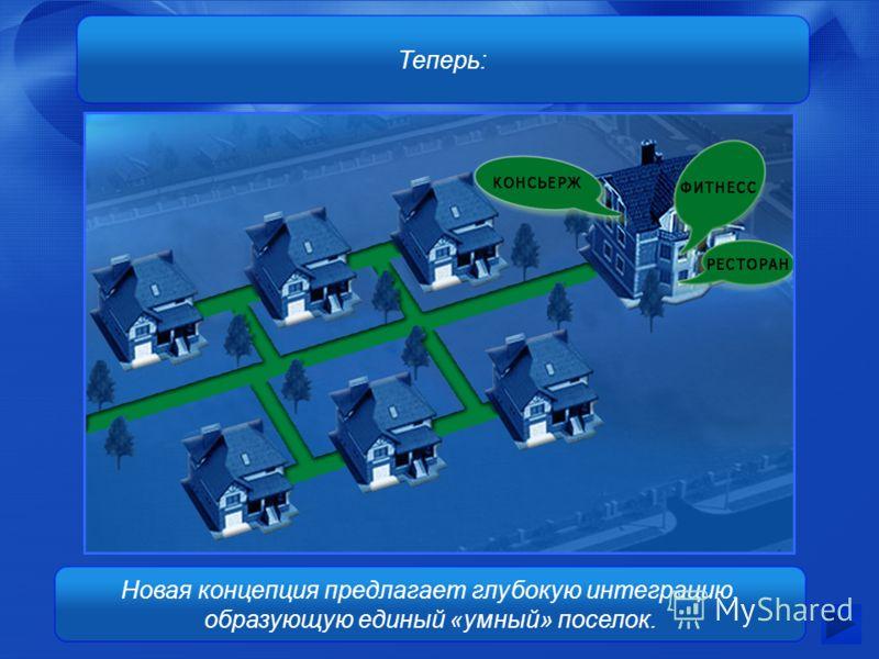 Новая концепция предлагает глубокую интеграцию, образующую единый «умный» поселок.