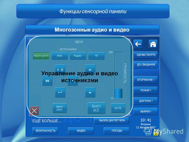 Управление аудио и видео источниками Функции сенсорной панели Многозонные аудио и видео