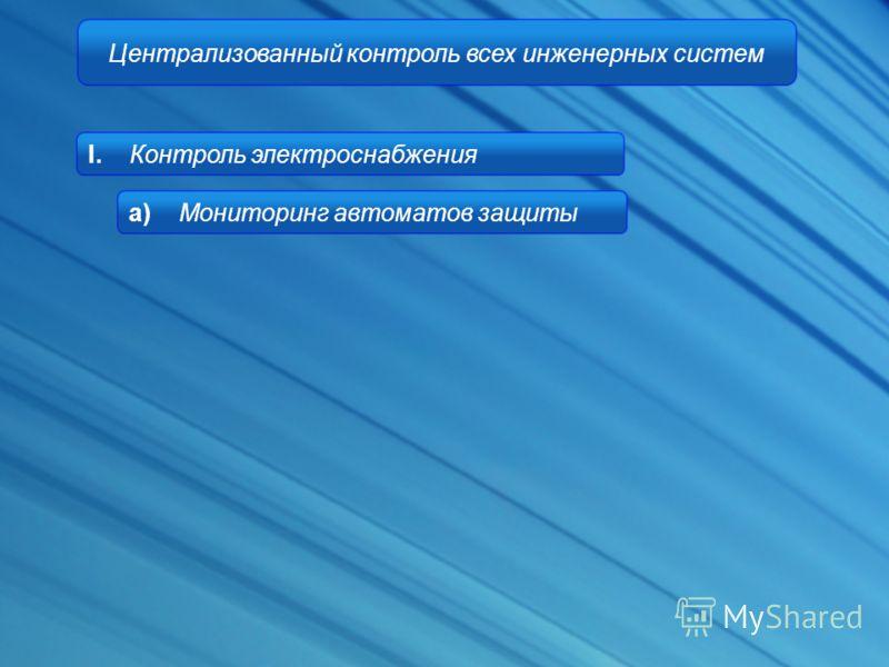 Централизованный контроль всех инженерных систем I. Контроль электроснабжения a) Мониторинг автоматов защиты