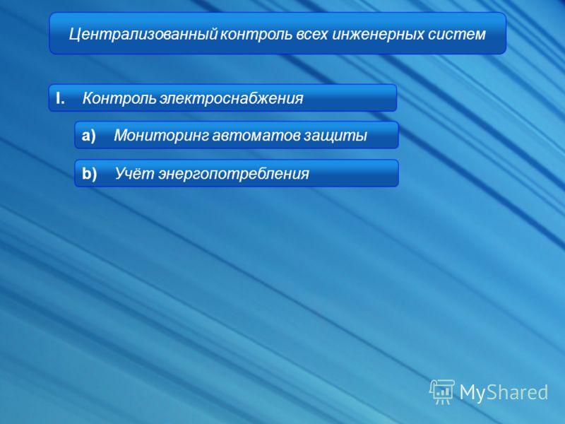 Централизованный контроль всех инженерных систем I. Контроль электроснабжения a) Мониторинг автоматов защиты b) Учёт энергопотребления