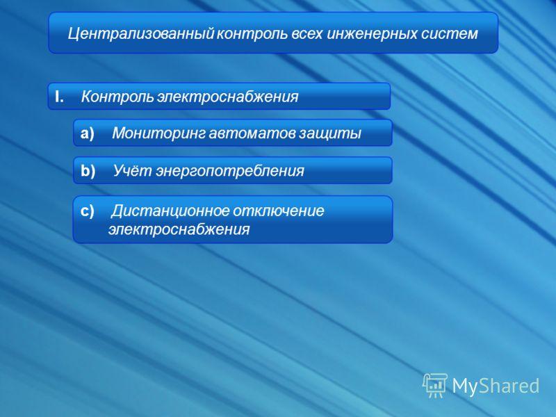Централизованный контроль всех инженерных систем I. Контроль электроснабжения a) Мониторинг автоматов защиты c) Дистанционное отключение электроснабжения b) Учёт энергопотребления
