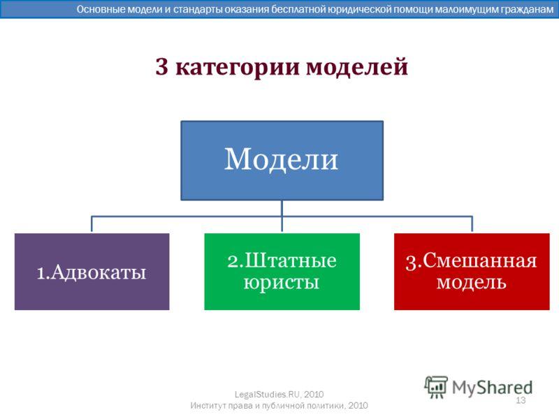 3 категории моделей 13 LegalStudies.RU, 2010 Институт права и публичной политики, 2010 Основные модели и стандарты оказания бесплатной юридической помощи малоимущим гражданам Модели 1.Адвокаты 2.Штатные юристы 3.Смешанная модель