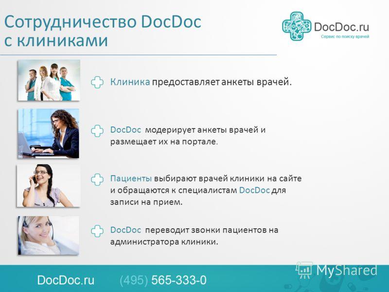 Сотрудничество DocDoc с клиниками Клиника предоставляет анкеты врачей. DocDoc модерирует анкеты врачей и размещает их на портале. Пациенты выбирают врачей клиники на сайте и обращаются к специалистам DocDoc для записи на прием. DocDoc переводит звонк