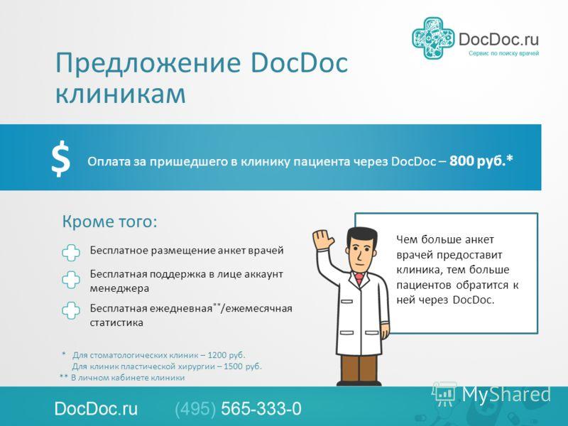 Предложение DocDoc клиникам Кроме того: Бесплатное размещение анкет врачей Бесплатная поддержка в лице аккаунт менеджера Бесплатная ежедневная ** /ежемесячная статистика Оплата за пришедшего в клинику пациента через DocDoc – 800 руб.* $ Чем больше ан