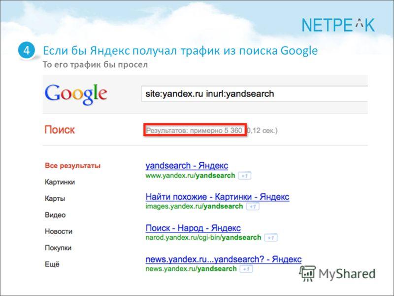 Если бы Яндекс получал трафик из поиска Google То его трафик бы просел 4