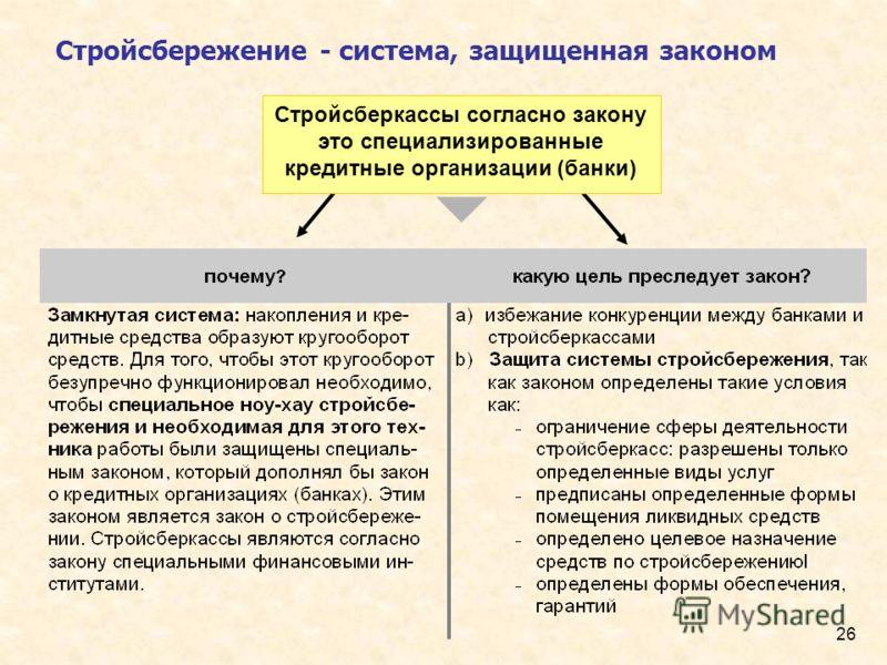 26 Стройсбережение - система, защищенная законом Стройсберкассы согласно закону это специализированные кредитные организации (банки)