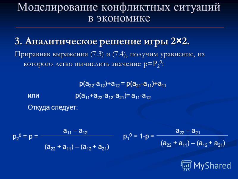Моделирование конфликтных ситуаций в экономике 3. Аналитическое решение игры 2×2. Приравняв выражения (7.3) и (7.4), получим уравнение, из которого легко вычислить значение р=Р 2 0 : p(a 21 -a 11 )+a 11 p(a 22 -a 12 )+a 12 = p(a 21 -a 11 )+a 11 илир(