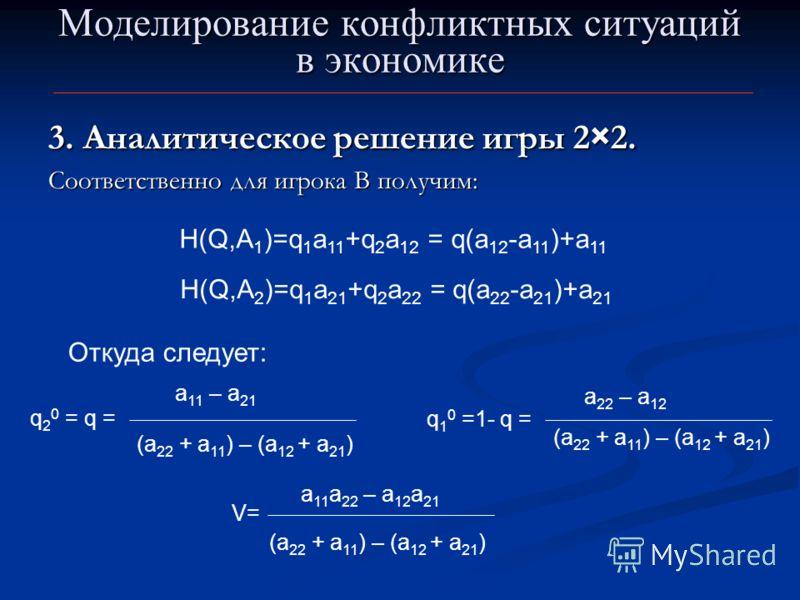 Моделирование конфликтных ситуаций в экономике 3. Аналитическое решение игры 2×2. Соответственно для игрока В получим: H(Q,A 1 )=q 1 a 11 +q 2 a 12 = q(a 12 -a 11 )+a 11 H(Q,A 2 )=q 1 a 21 +q 2 a 22 = q(a 22 -a 21 )+a 21 Откуда следует: q 2 0 = q = a
