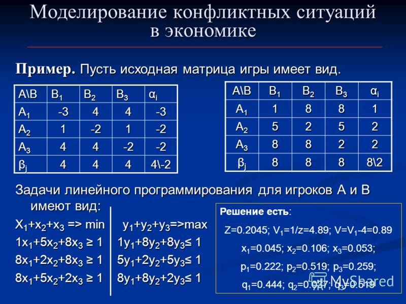Моделирование конфликтных ситуаций в экономике Пример. Пусть исходная матрица игры имеет вид. Задачи линейного программирования для игроков А и В имеют вид: Х 1 +х 2 +х 3 => min y 1 +y 2 +y 3 =>max 1x 1 +5x 2 +8x 3 1 1y 1 +8y 2 +8y 3 1 8x 1 +2x 2 +8x