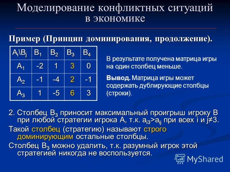Моделирование конфликтных ситуаций в экономике Пример (Принцип доминирования, продолжение). 2. Столбец В 3 приносит максимальный проигрыш игроку В при любой стратегии игрока А, т.к. а i3 >a ij при всех i и j3. Такой столбец (стратегию) называют строг