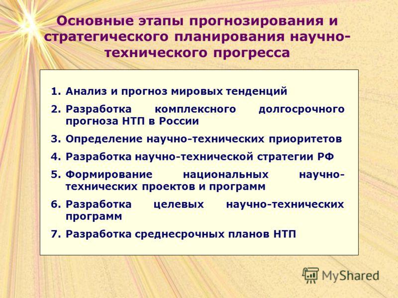 Основные этапы прогнозирования и стратегического планирования научно- технического прогресса 1.Анализ и прогноз мировых тенденций 2.Разработка комплексного долгосрочного прогноза НТП в России 3.Определение научно-технических приоритетов 4.Разработка