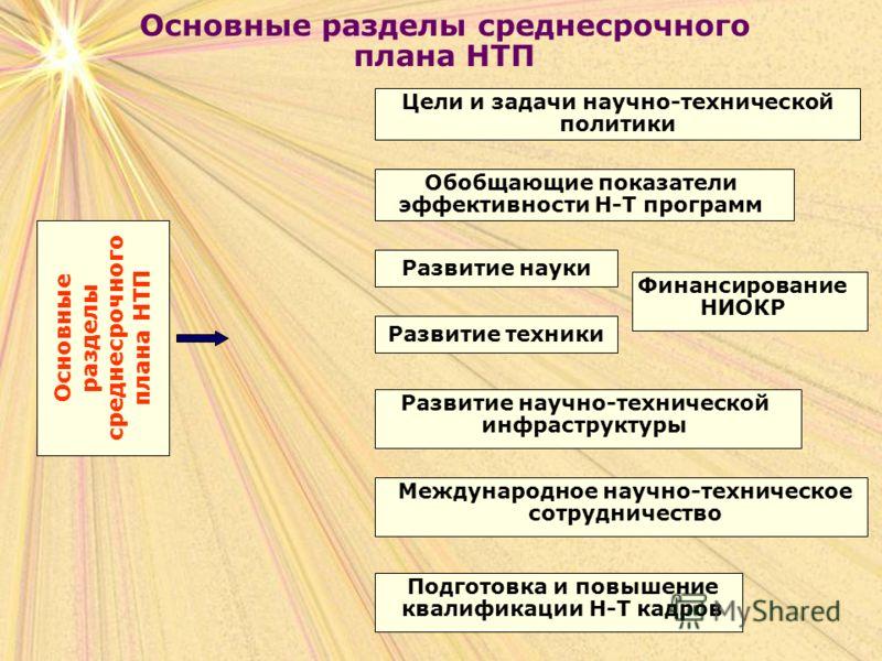 Основные разделы среднесрочного плана НТП Основные разделы среднесрочного плана НТП Цели и задачи научно-технической политики Обобщающие показатели эффективности Н-Т программ Развитие науки Развитие техники Развитие научно-технической инфраструктуры