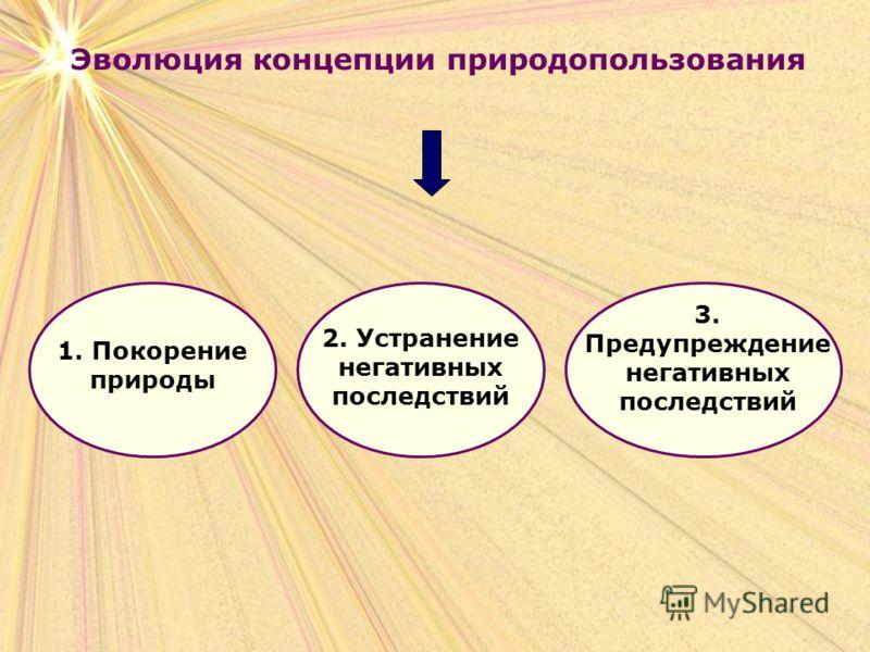 Эволюция концепции природопользования 2. Устранение негативных последствий 1. Покорение природы 3. Предупреждение негативных последствий