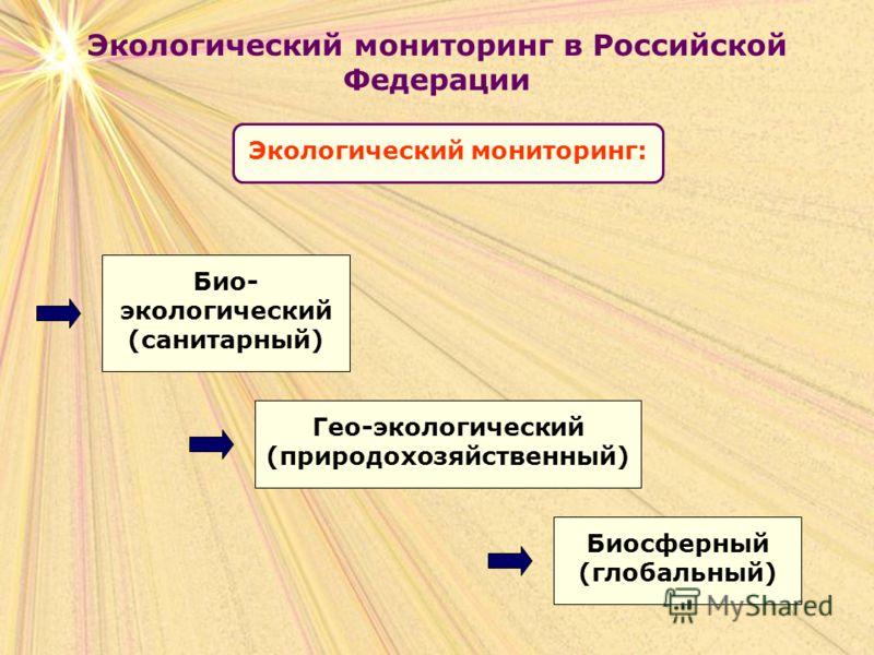 Экологический мониторинг в Российской Федерации Экологический мониторинг:Био- экологический (санитарный) Гео-экологический (природохозяйственный) Биосферный (глобальный)